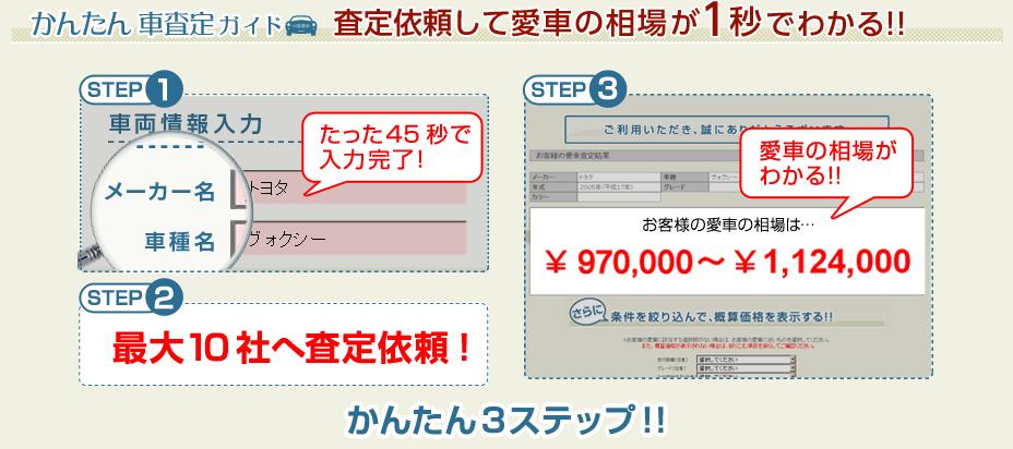 かんたん車査定ガイド_3step